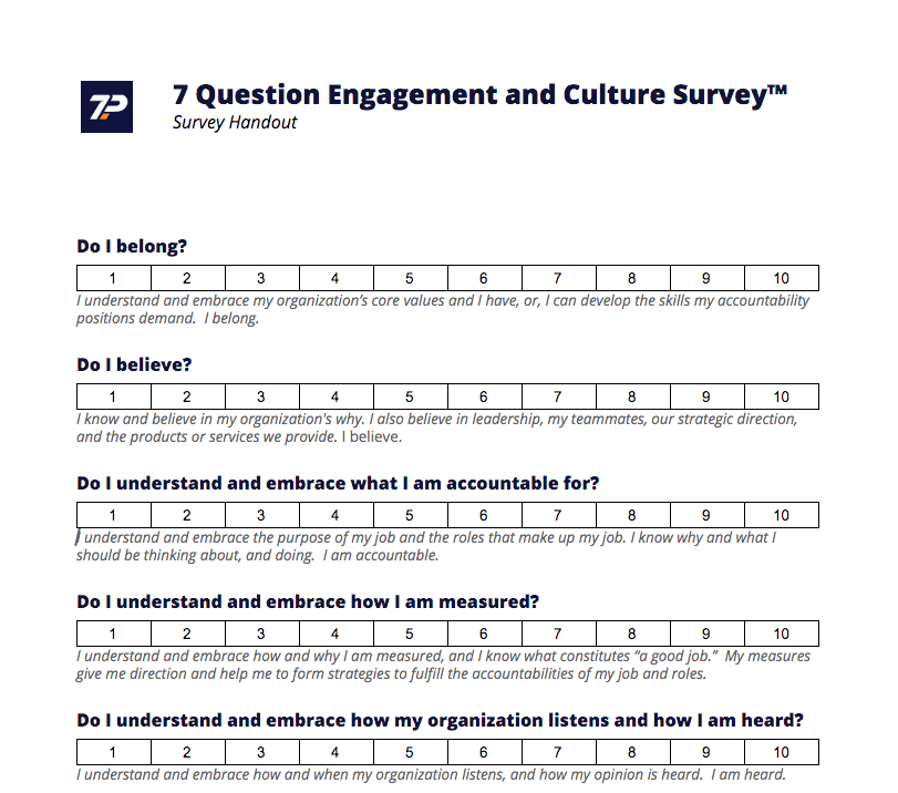 Image of the 7 Question Employee Engagement and Culture survey used to measure the effectiveness  of your EOS Implementation
